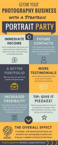Infographic about Growing Your Business With A Strategic Portrait Party